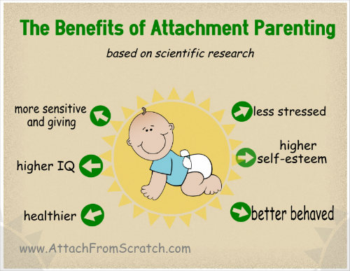 positive attachment This is the second post in our series on secure attachment in this post we will be  discussing the difference between bonding that creates love.